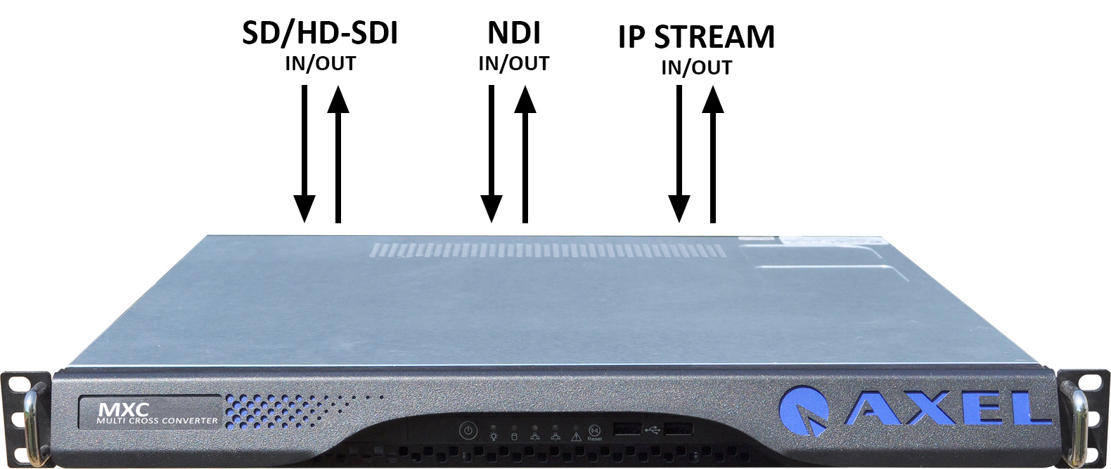 Axel Technology MXC COMPACT 2CH SDI | Live streaming | Streaming S     - New